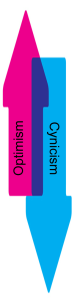 Cynicism and Optimism