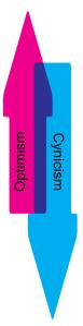 Cynicism and Optimism